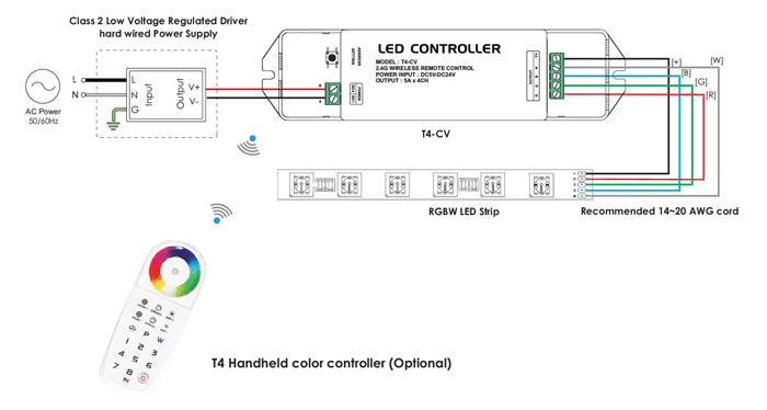 Easy wiring optiona with Hard-wired Class 2 Power Supply