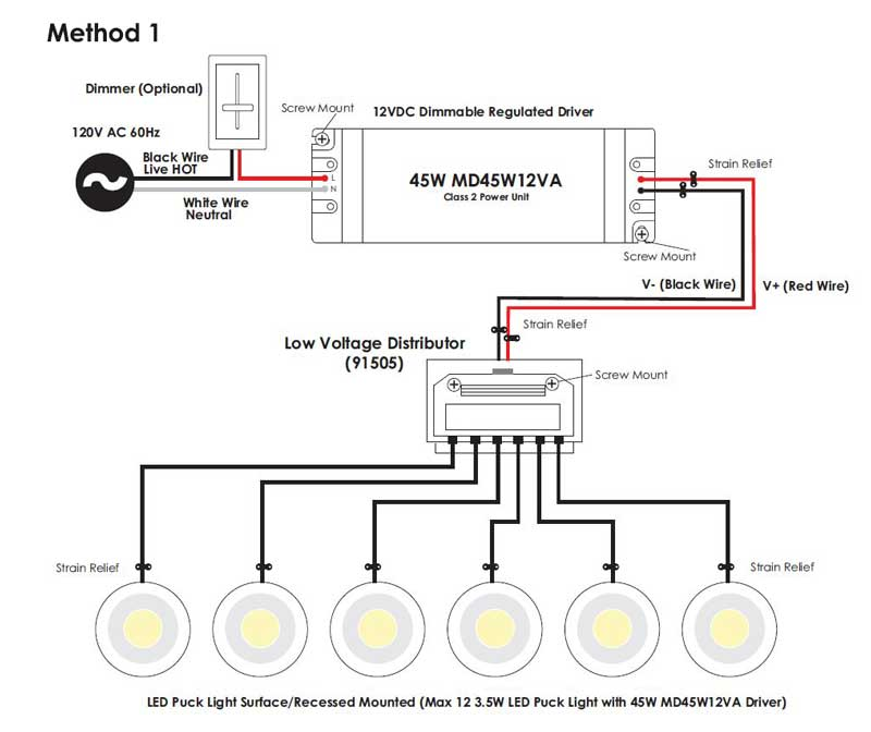 hardwired wring?fit=800%2C672&ssl=1 dimmable led puck light recessed surface mounted led world lighting how to wire under cabinet lighting diagram at bayanpartner.co