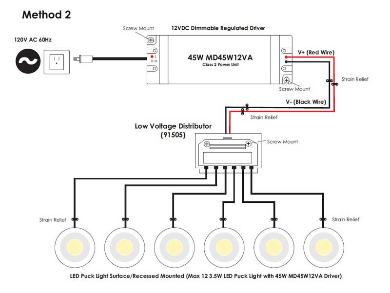 wiring diagram for off road lights  | ledworldlighting.com