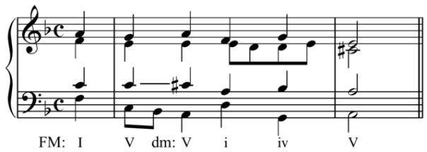 Een chromatische modulatie in de muziek van Bach