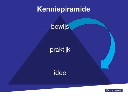 personaliseren-in-nederland-scholen-aan-zee-39-638
