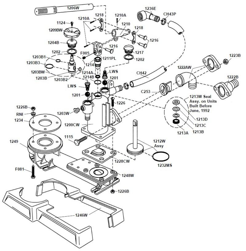 Saniflo Spare Parts Dealer Motorjdi