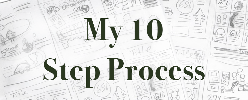 10 step infographic process