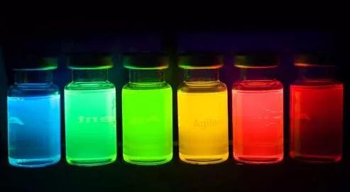 Bo�tes quantiques Entre 2 et 10 nm. �galement baptis�es �quantum dots�, leurs propri�t�s fluorescentes (la couleur �mise d�pend de la taille des particules) permettent de d�tecter les ganglions sentinelles des cancers.
