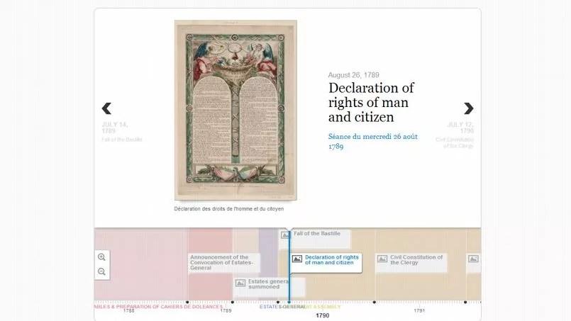 Capture d'écran de la frise chronologique hébergée par le site de l'université de Stanford.