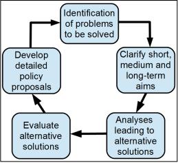 policyflow