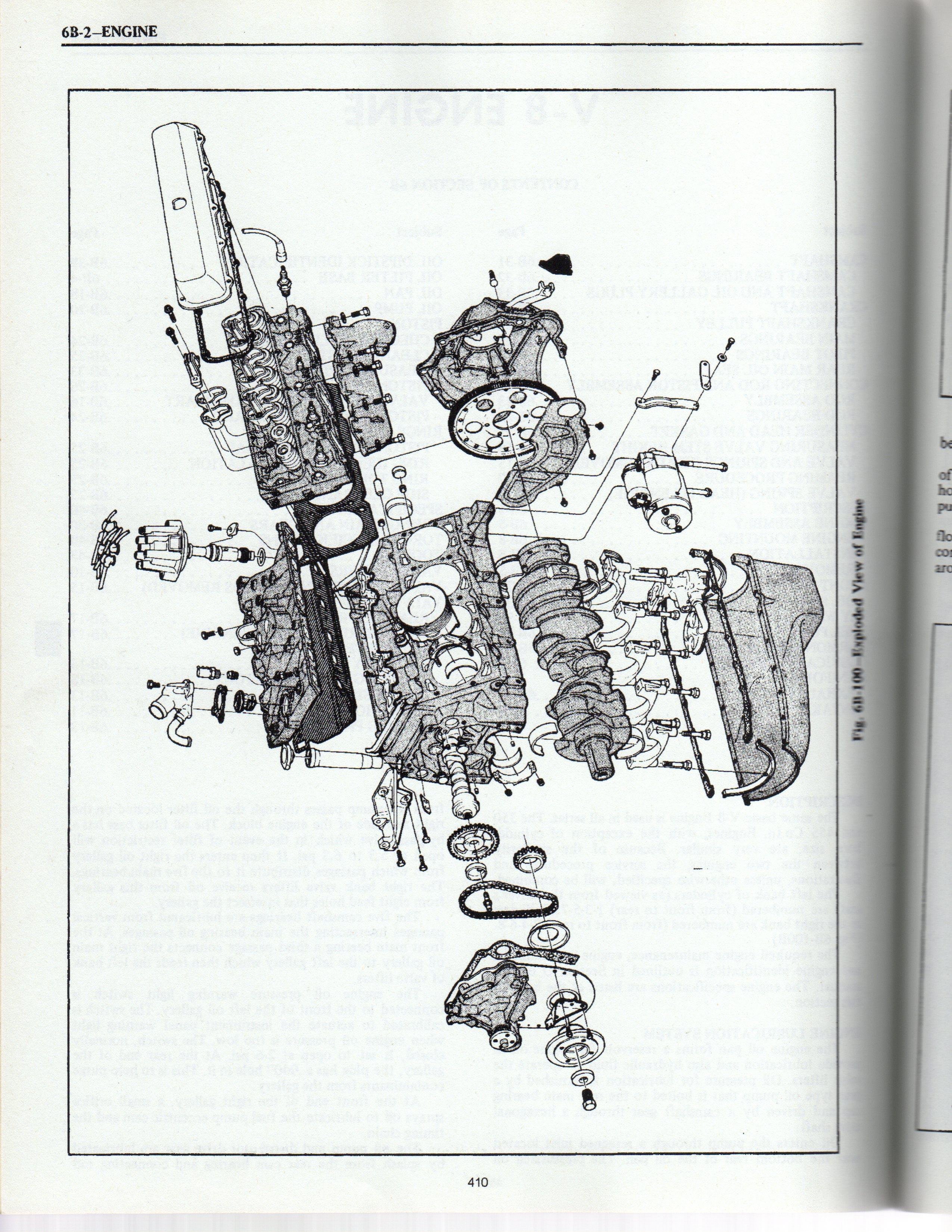 Oldsmobile 455 Engine Diagram - LEFT LANE BRAINLEFT LANE BRAIN
