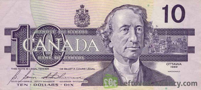 Image result for 10. Canadian Dollar