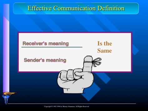 Graphic defining effective interpersonal communication as having the sender and the receivers meaning as the same.
