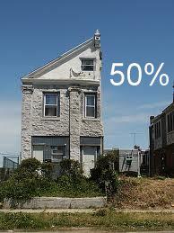 Detrazione iva al 50% per l'acquisto dell'abitazione principale