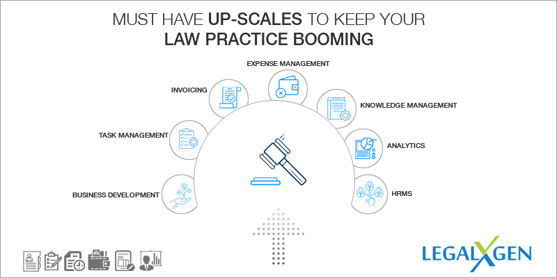 Must have up-scales to keep your Law Practice booming