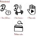 Ohrenspitzer, hören, zuhören, Legasthenie, Legasthenietraining, Dyskalkulie, Dyskalkulietraining, akustische Wahrnehmung, akustische Differenzierung, akustisches Gedächtnis, akustische Serialität, AFS-Methode, EÖDL