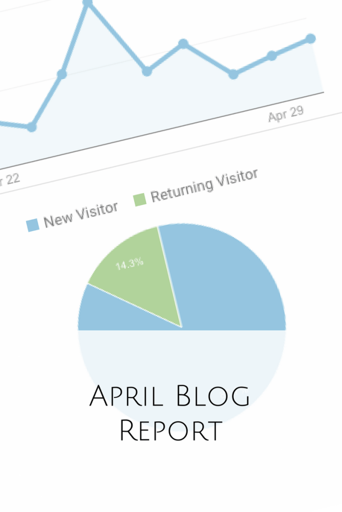 April Blog Report