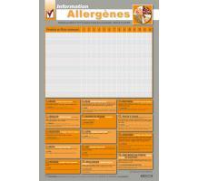 Affiche Allergenes