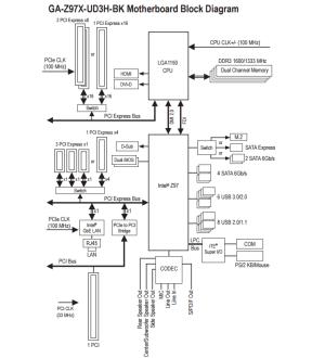 Gigabyte Z97XUD3HBK Motherboard Review  Legit