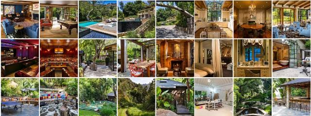 Jennifer Lopez House in california (Inside & Outside) & Her Birthday