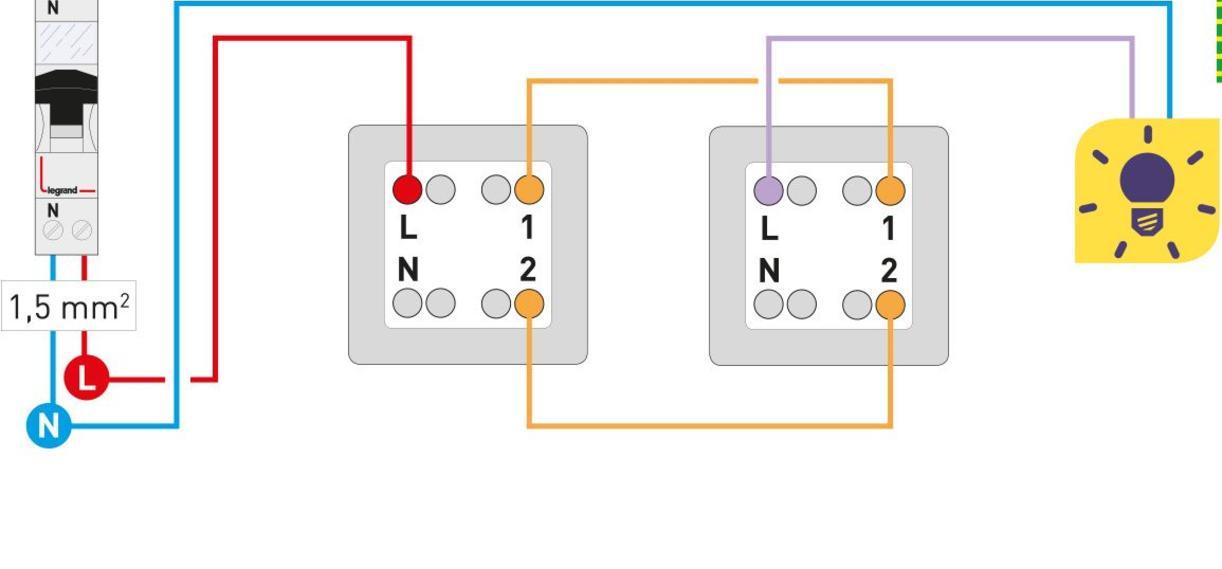 Comment Brancher Un Interrupteur Double Dans Une Piece Espace Grand Public Legrand