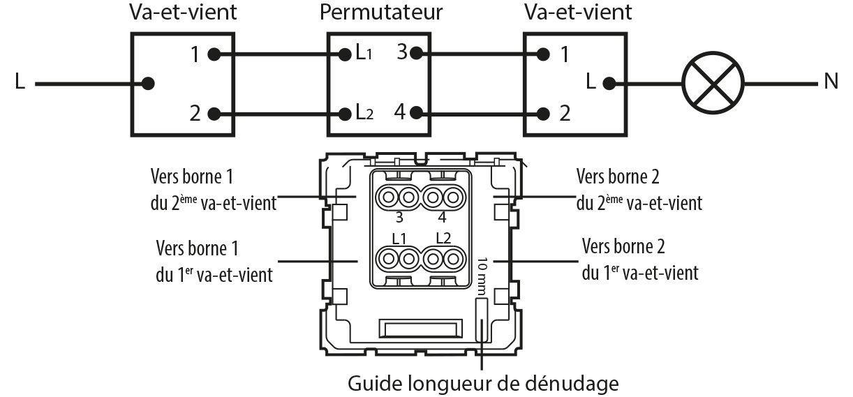 Comment Installer Une Prise De Courant Sur Un Circuit Va Et Vient Espace Grand Public Legrand