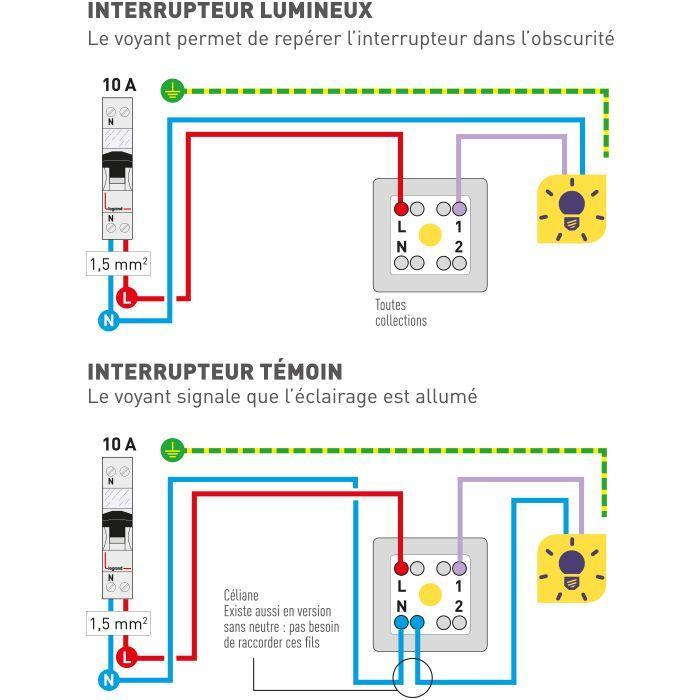 Interrupteurs Lumineux Pratiques Pour Se Reperer Espace Grand Public Legrand