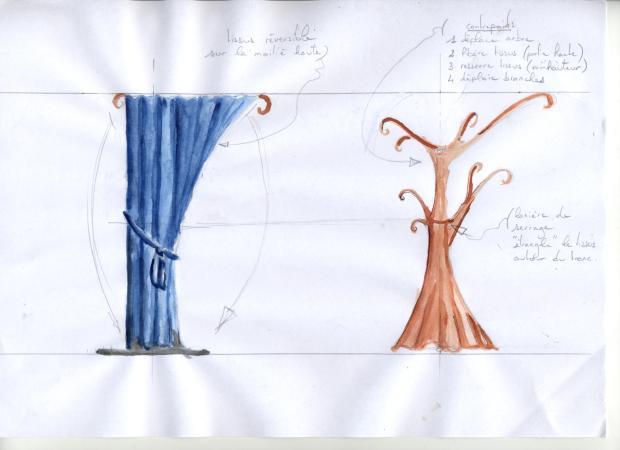 les colonnes, décor de la chambre de la princesse : lieu de l'acte 1 les arbres, décor de la forêt : acte 2