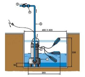 Disjoncteur Divisionnaire Schema Installation Pompe De Relevage Eaux Usees