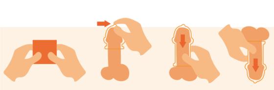 cómo poner preservativo