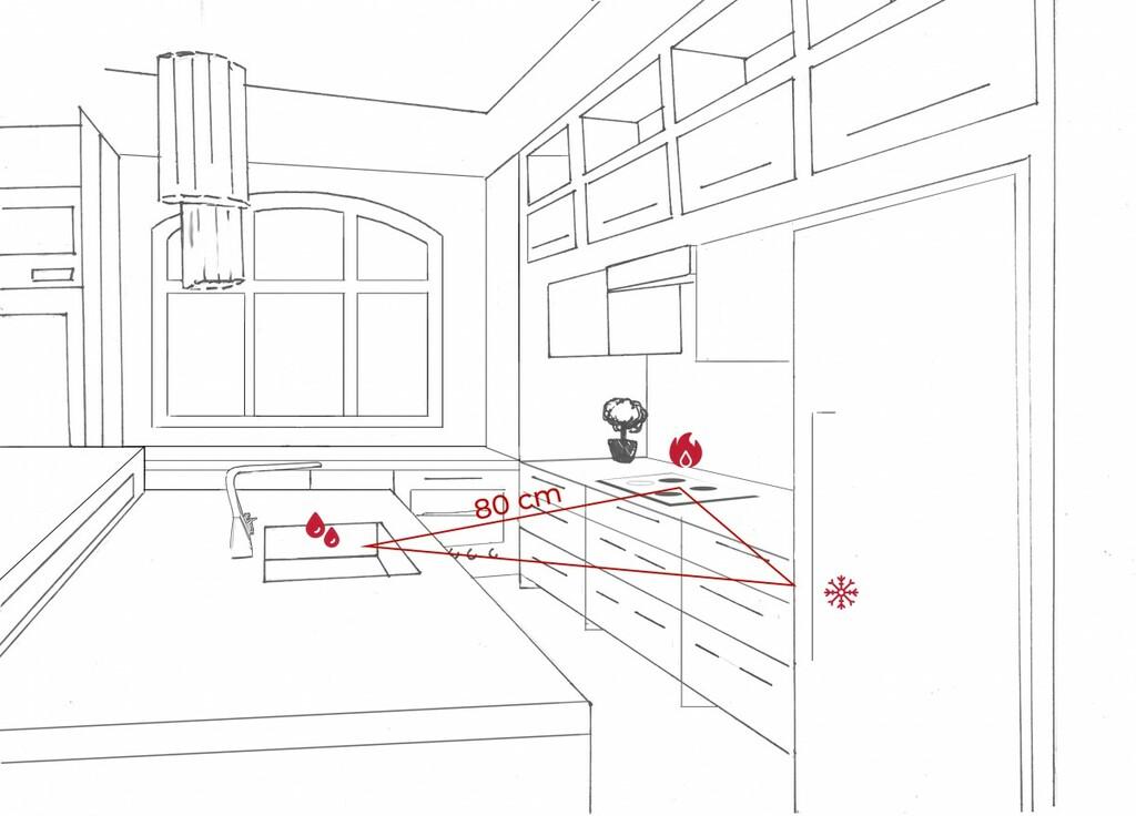 dessiner votre cuisine pratique et