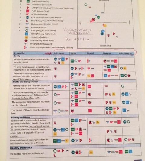 esquema-votaciones-municipales-holanda