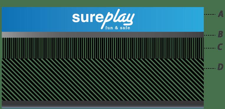 Sureplay Genomskärningar Lekplatskonsulten