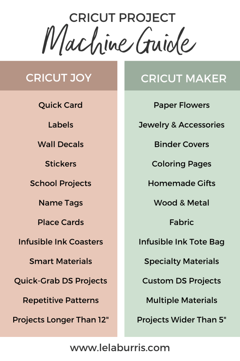 cricut maker vs Cricut Joy