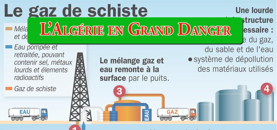 Gaz de schiste : l'Algérie en «Grand» Danger ?