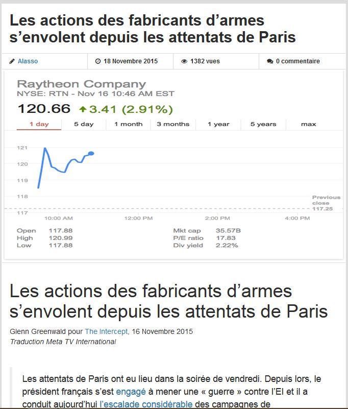 https://i2.wp.com/www.lelibrepenseur.org/wp-content/uploads/2015/11/Actions-Bourse-Ventes-Armes.jpg