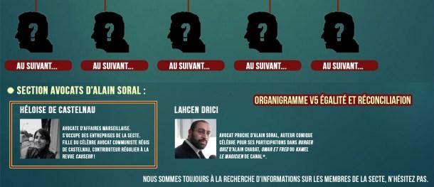 Organigramme-Secte-ER-Grosal-V5-Castelnau