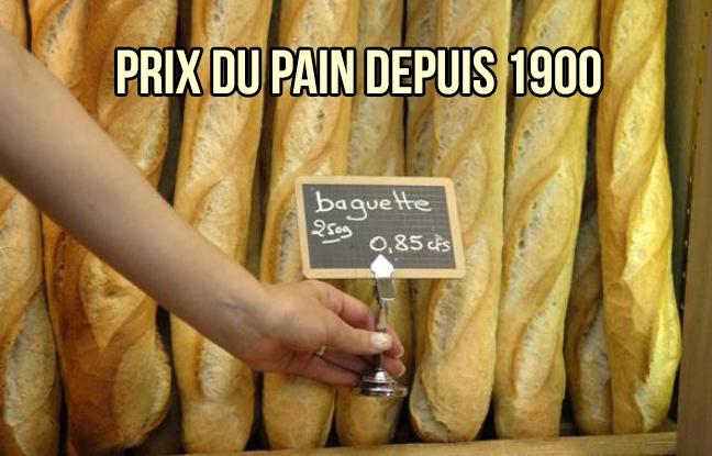 Le prix du pain depuis 1900 à nos jours