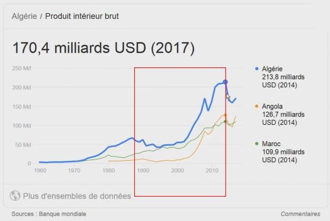le marché parallèle des changes