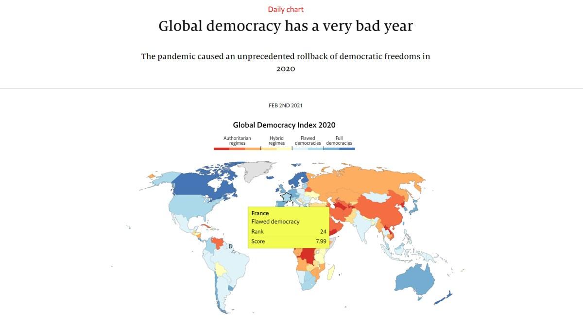 Fort recul des libertés dans le monde, la France parmi les « démocraties défaillantes » !