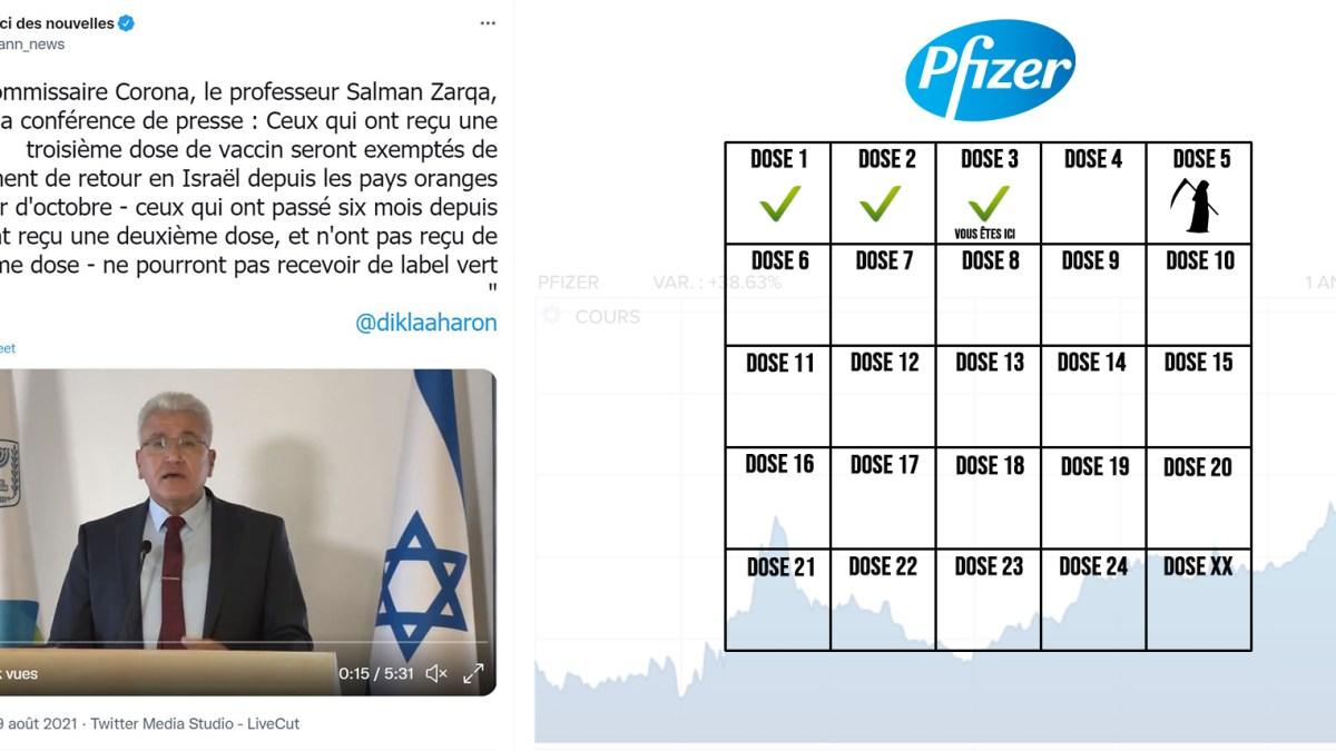 C'est désormais officiel, sans la 3e dose de Pfizer, vous êtes considéré comme non vacciné en Israël !