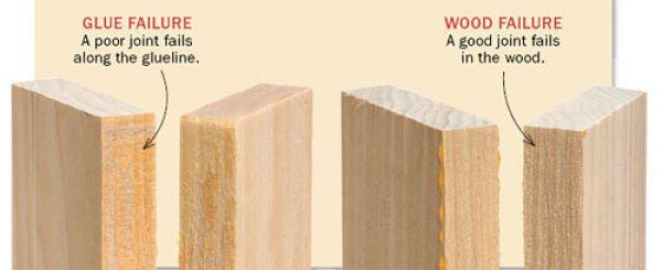 kekuatan lem kayu
