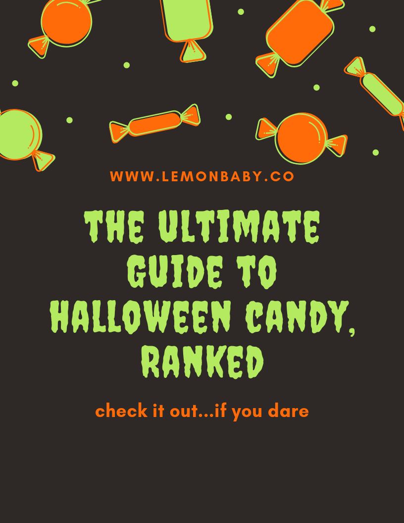 Candy Rankings Banner