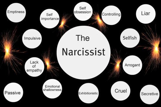 narciso e