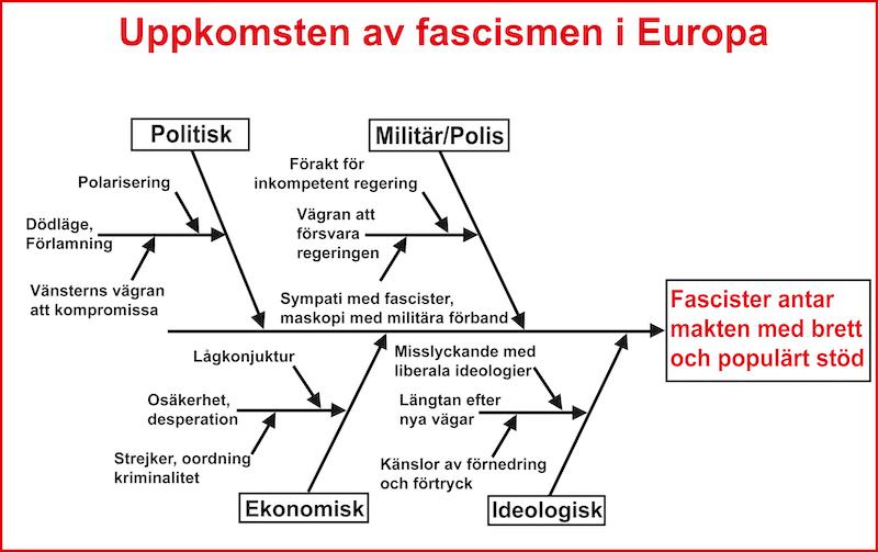 fascismschemaskiss