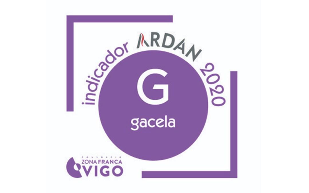 Lenda, una Empresa Gacela reconocida por ARDAN