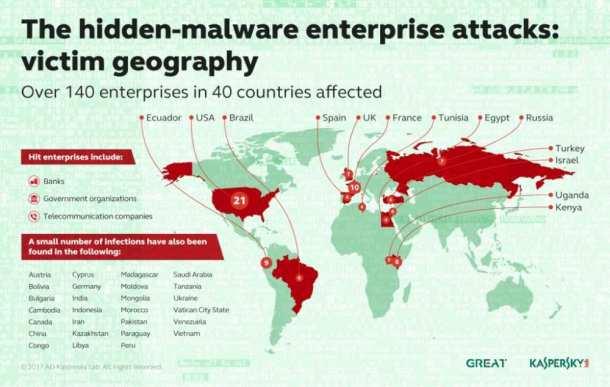 Les Etats-Unis sont particulièrement touchés par le phénomène - Kaspersky