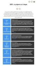 Guide RGPD Se préparer en 6 étapes