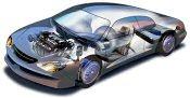 automobile air bags