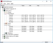 Teploty po zátěži jenom CPU