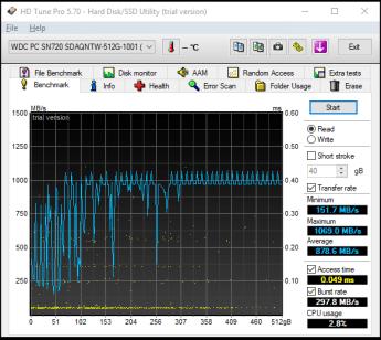 E580 rychlost disku