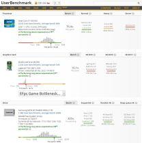 Lenovo Ideapad S540-userbenchmark2