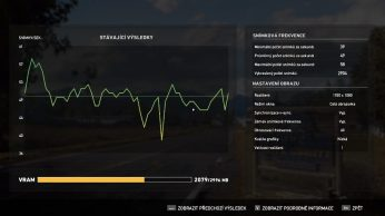 FarCry5 Benchmark minimum L340 gaming