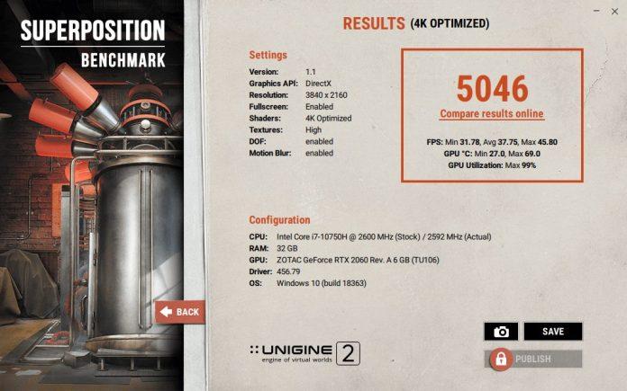 unigine superposition 4K